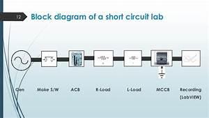 Numerical Analysis Of Short Circuit Testing  U0026 Verification