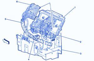 gm acadia    dash electrical circuit wiring diagram carfusebox