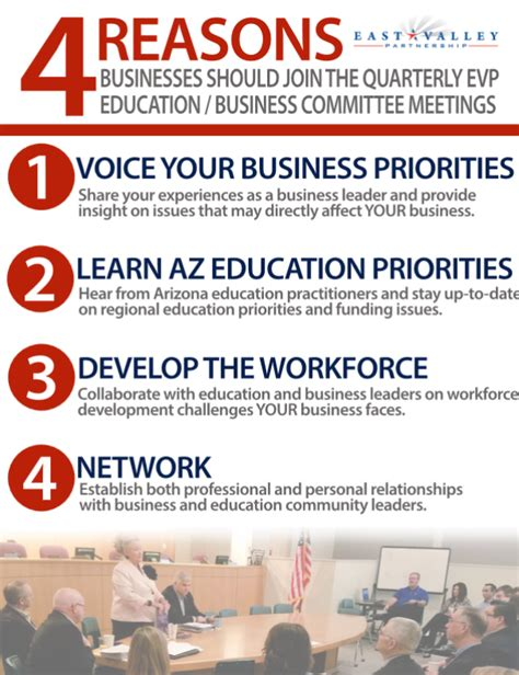 4 Reasons To Join  East Valley Partnership