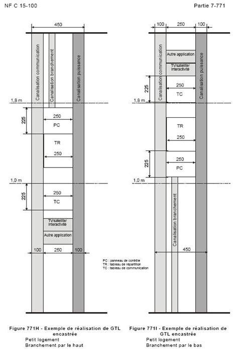 gtl norme nfc15 100 et r 233 novation forum d entraide