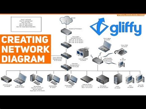 creating network diagram  gliffy  youtube