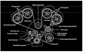Kia Sedona 2003 3 5 Just Replaced Engine After Head Gasget