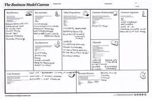 The Worksheet Worksheet The Business Model Canvas Karlwhiteley
