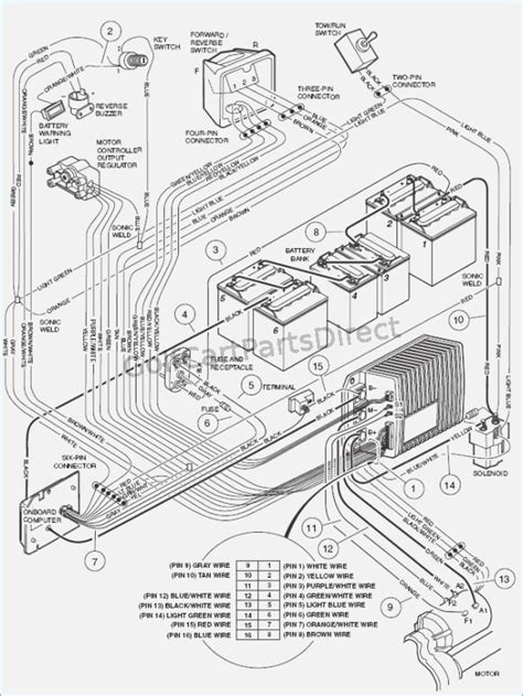 2000 Club Car Wiring Diagram by 2000 Club Car Ds Wiring Diagram 24h Schemes
