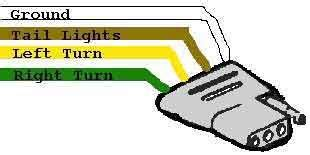 4 Wire Trailer Light Wiring Diagram by Wiring Diagram For Trailer Light 4 Way