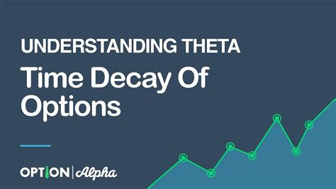 The Complete Guide On Option Theta