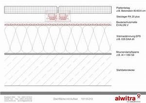 Dachterrasse Fliesen Aufbau : balkone terrassen dachterrassen alwitra ~ Indierocktalk.com Haus und Dekorationen