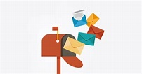 How Combining Digital and Direct Mail Can Boost Sales And ...