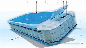 Pool Preise Mit Einbau : welches schwimmbecken w hlen grundtypen baz ny patria ~ Sanjose-hotels-ca.com Haus und Dekorationen