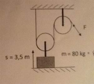 Arbeit Berechnen : flaschenzug mit h ngender rolle aufgabe f berechnen mathelounge ~ Themetempest.com Abrechnung
