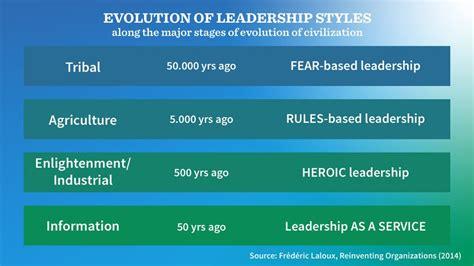 leadership styles  leadership skills  good leaders