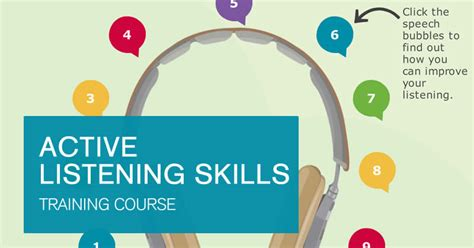 active listening skills training  effective