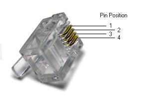 Rj 14 Wiring by File Rj14 Pinout Png Wikimedia Commons