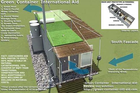 Shipping Container Bunker Floor Plans by C H Foundation Shipping Container To Shelter The Million