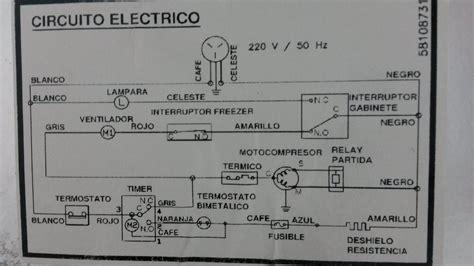 solucionado circuito gafa nofross hgfn 7200 yoreparo