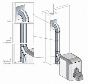 Conduit Cheminée Inox : conduit fumisterie inox pour le raccordement de chaudi re ~ Edinachiropracticcenter.com Idées de Décoration