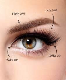 10 secrets i learned at makeup artist school diy craft