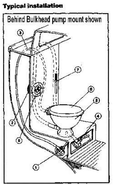 werking vacuum toilet lavac vacu 252 m toilet popular saniship