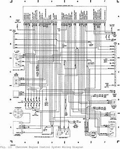 1991-jeep-cherokee-wiring-diagram Images - Frompo