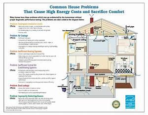 Energy Efficient House Plans Energy Efficient House Plans ...