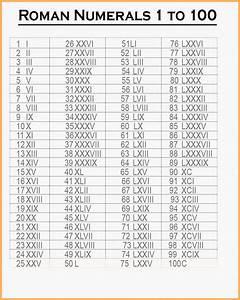 The Best Printable Number Line 1 100 Wilson Blog