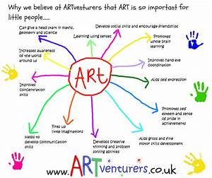 Why Art Is So Great For Children