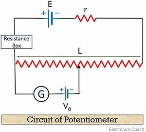 What Is A Potentiometer  Definition  Construction  Working