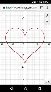 Graphing Functions - Examples Of Funny Graphs