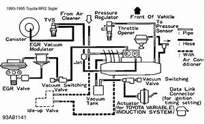 2002 Toyota Echo Engine Emissions Diagram