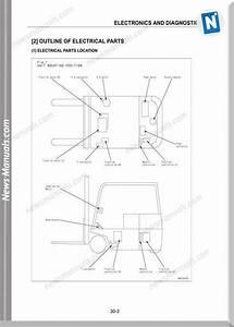 Komatsu Forklift Fb15m 3 Shop Manual