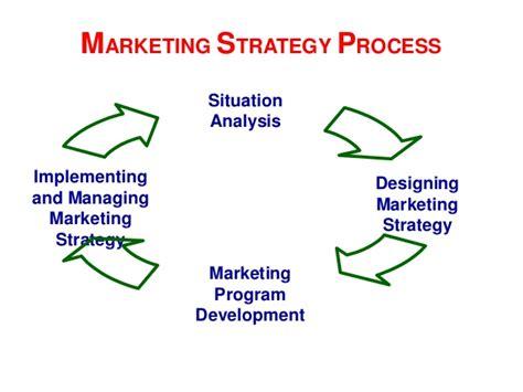 marketing strategy course chapter 2 strategic marketing