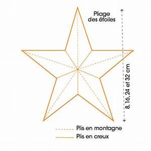 Comment Faire Une Etoile : fabriquer deco noel etoile 3d visuel 5 ~ Nature-et-papiers.com Idées de Décoration