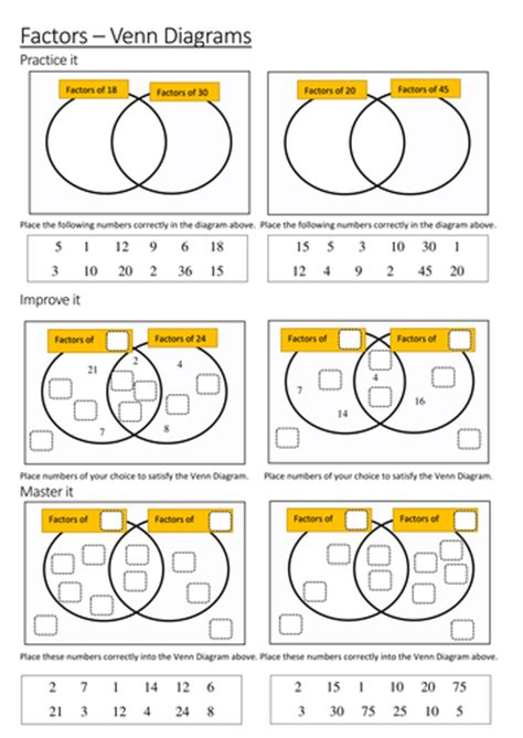 introduction to venn diagrams resources tes