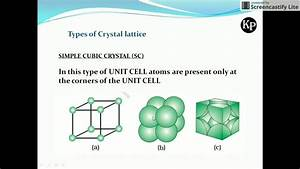 Unit Cell And Crystal Structure Simple Cubic   Body Center