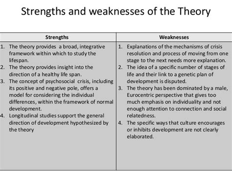 ed ericksons theory  psychosocial development