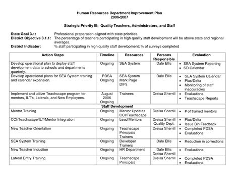 Hr Strategic Planning Template by Best Photos Of Department Business Plan Template Sle
