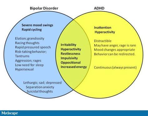 Diagram Of Adhd bipolar adhd venn diagram overlapping symptoms simple