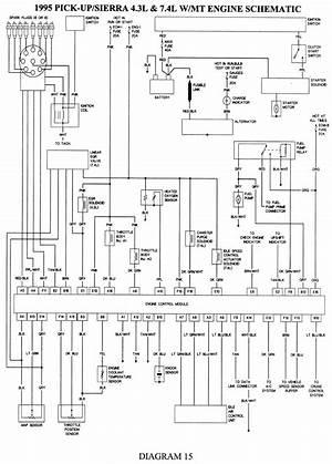 1990 Chevy 1500 Vacuum Diagram 41103 Enotecaombrerosse It