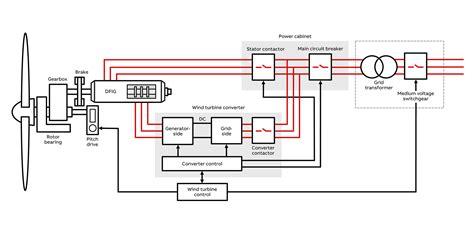 240v wiring diagram 19 wiring diagram images wiring
