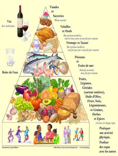 cuisine et santé le régime méditerranéen crétois pour une bonne santé découvrir la grèce