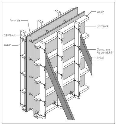 pin  jacqueline twardowski  bdcs building design