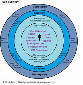 Metaphysical Ecology Reformulated