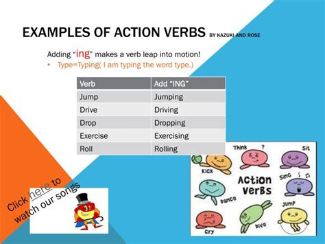 counter maker ppt verbs helping and linking powerpoint