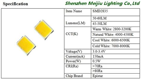 High Quality 60lm 0.5watt 2835 Epistar Chip Smd Led For