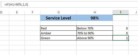 rag conditional formatting  progress circle chart pk