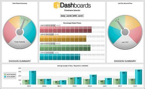 healthcare dashboard spreadsheet template