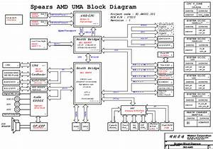 Dell Inspiron 1545 Laptop Webcam Wiring Diagram