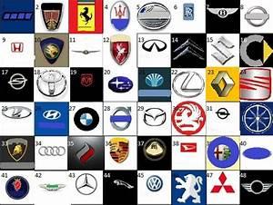 Auto Car Logos: Car Logos