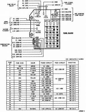 1995 dodge dakota fuse box diagram - wiring diagram schema shop-module-a -  shop-module-a.ferdinandeo.it  ferdinandeo.it