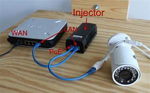 How To Connect An Ip Camera To A Computer    Cctv Camera
